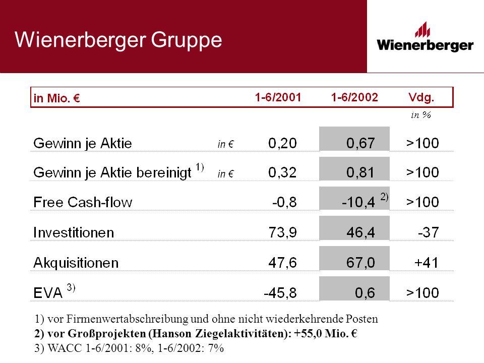 1) vor Firmenwertabschreibung und ohne nicht wiederkehrende Posten 2) vor Großprojekten (Hanson Ziegelaktivitäten): +55,0 Mio.