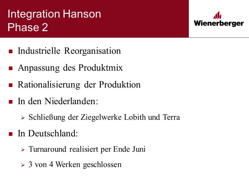 Integration Hanson Phase 2 Industrielle Reorganisation Anpassung des Produktmix Rationalisierung der Produktion In den Niederlanden:  Schließung der Ziegelwerke Lobith und Terra In Deutschland:  Turnaround realisiert per Ende Juni  3 von 4 Werken geschlossen