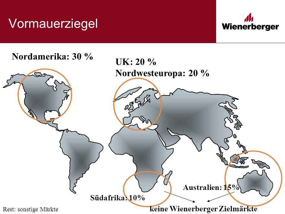 UK: 20 % Nordwesteuropa: 20 % Vormauerziegel Nordamerika: 30 % Rest: sonstige Märkte Australien: 15% Südafrika: 10% keine Wienerberger Zielmärkte
