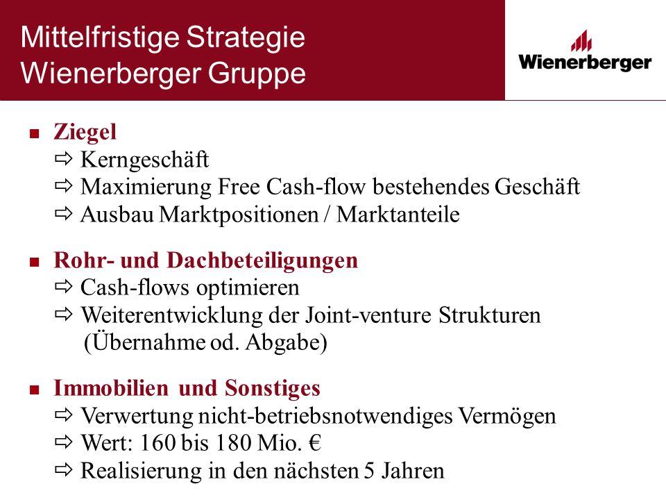 Mittelfristige Strategie Wienerberger Gruppe Ziegel  Kerngeschäft  Maximierung Free Cash-flow bestehendes Geschäft  Ausbau Marktpositionen / Marktanteile Rohr- und Dachbeteiligungen  Cash-flows optimieren  Weiterentwicklung der Joint-venture Strukturen (Übernahme od.
