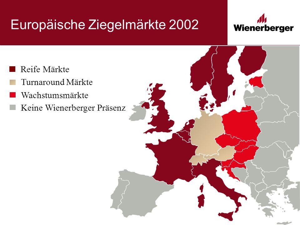 Europäische Ziegelmärkte 2002 Turnaround Märkte Reife Märkte Wachstumsmärkte Keine Wienerberger Präsenz
