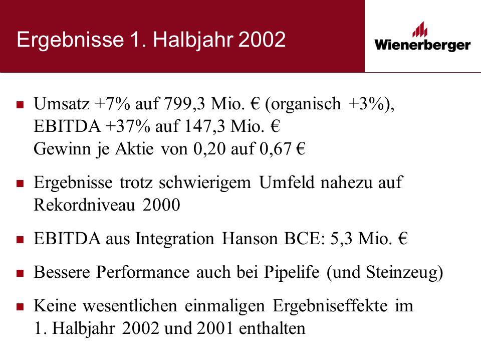 Ergebnisse 1. Halbjahr 2002 Umsatz +7% auf 799,3 Mio.