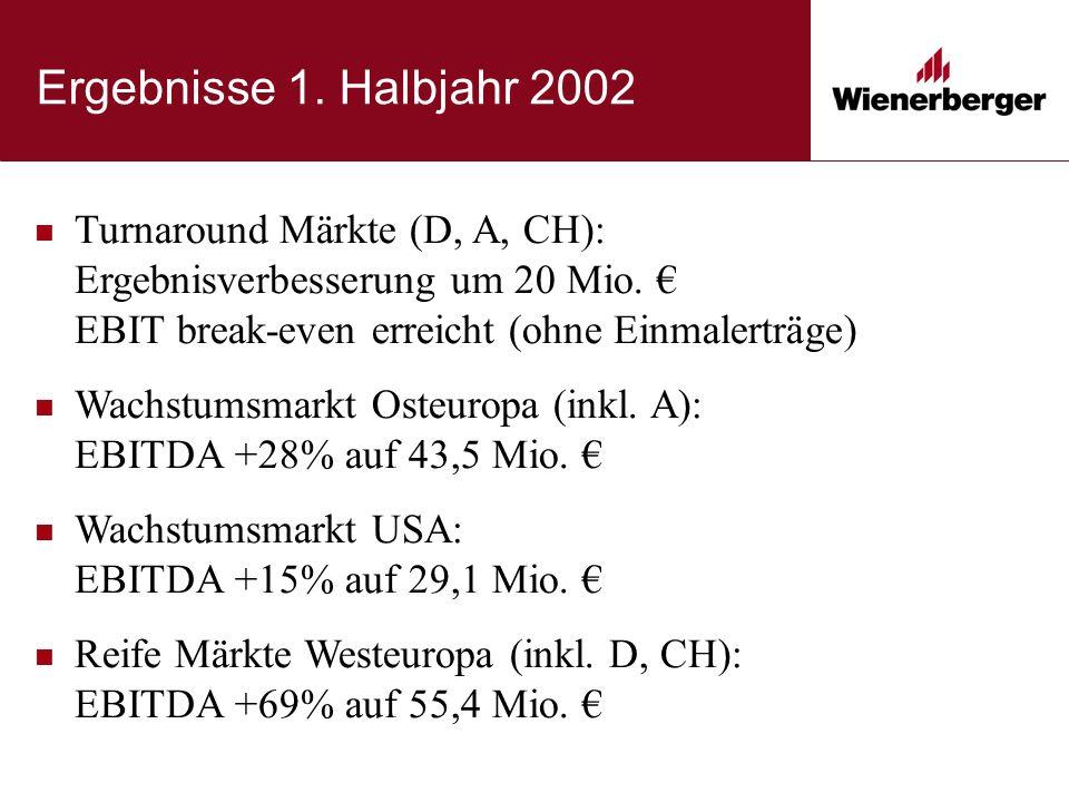 Ergebnisse 1. Halbjahr 2002 Turnaround Märkte (D, A, CH): Ergebnisverbesserung um 20 Mio.