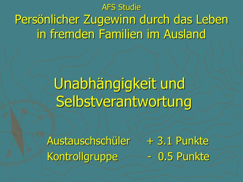 AFS Studie Persönlicher Zugewinn durch das Leben in fremden Familien im Ausland Unabhängigkeit und Selbstverantwortung Austauschschüler + 3.1 Punkte A