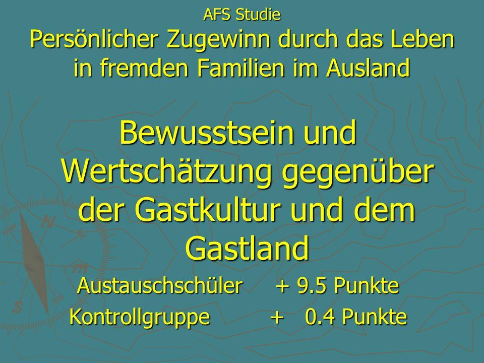 AFS Studie Persönlicher Zugewinn durch das Leben in fremden Familien im Ausland Haltung gegenüber Fremdsprachen und Sprachkompetenz Austauschschüler + 9.5 Punkte Kontrollgruppe - 1.7 Punkte