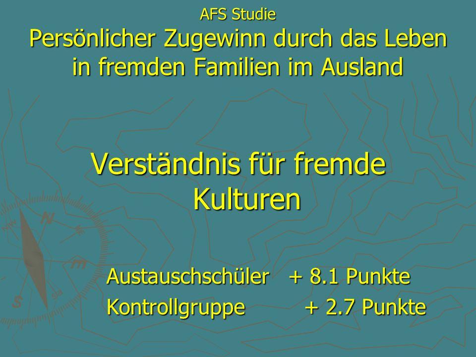 AFS Studie Persönlicher Zugewinn durch das Leben in fremden Familien im Ausland Verständnis für fremde Kulturen Austauschschüler + 8.1 Punkte Austausc