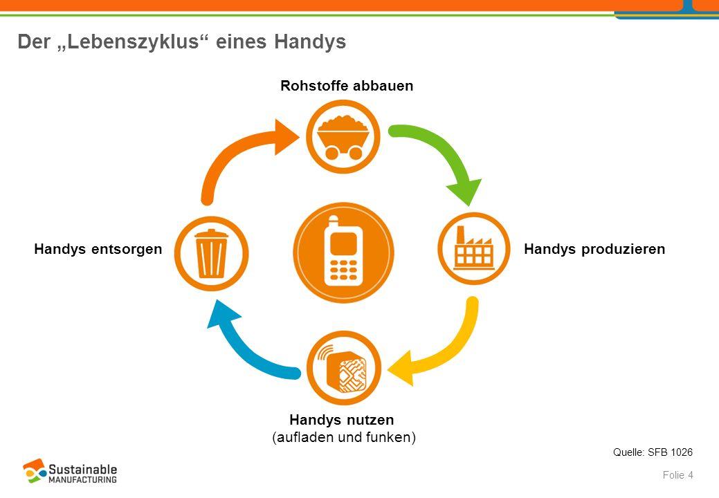 """Der """"Lebenszyklus"""" eines Handys Folie 4 Quelle: SFB 1026 Rohstoffe abbauen Handys produzieren Handys nutzen (aufladen und funken) Handys entsorgen"""