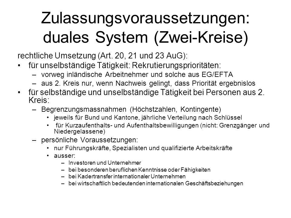 Zulassungsvoraussetzungen: duales System (Zwei-Kreise) rechtliche Umsetzung (Art.