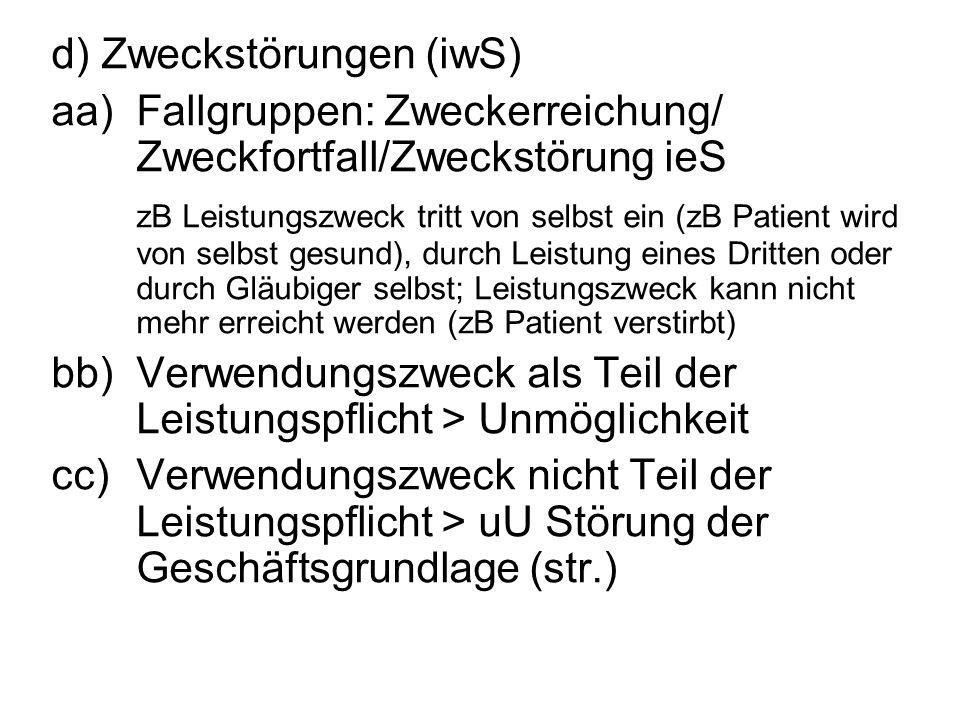 e) Zeitbezogene Leistungshindernisse aa) Vorübergehende Leistungshindernisse (uU Gleichsetzung mit dauerhaftem Leistungshindernis) (zB BGHZ 83, 197: Ungewissheit über weitere Verhältnisse nach politischem Umsturz im Iran) bb) Nichteinhaltung der Leistungszeit Absolute Fixschuld >>> Unmöglichkeit (zB OLG Düsseldorf – Druck und Versendung von Einladungen für Tag der offenen Tür) f) Höchstpersönliche Leistungen (zB Maler eines Porträts ist dauerhaft erkrankt)