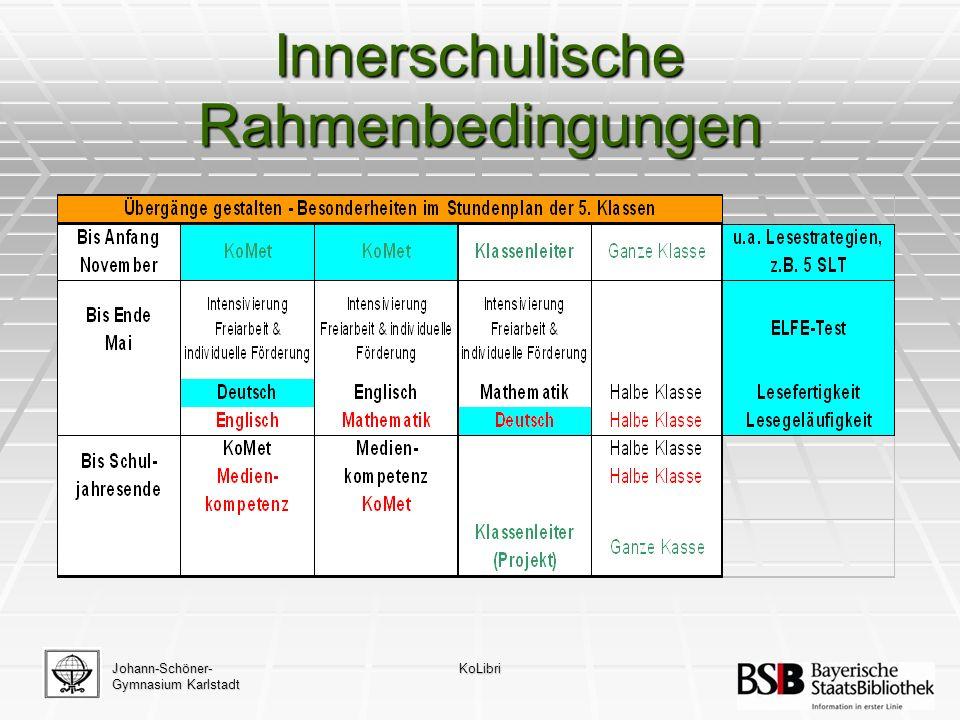 Innerschulische Rahmenbedingungen KoLibri Johann-Schöner- Gymnasium Karlstadt