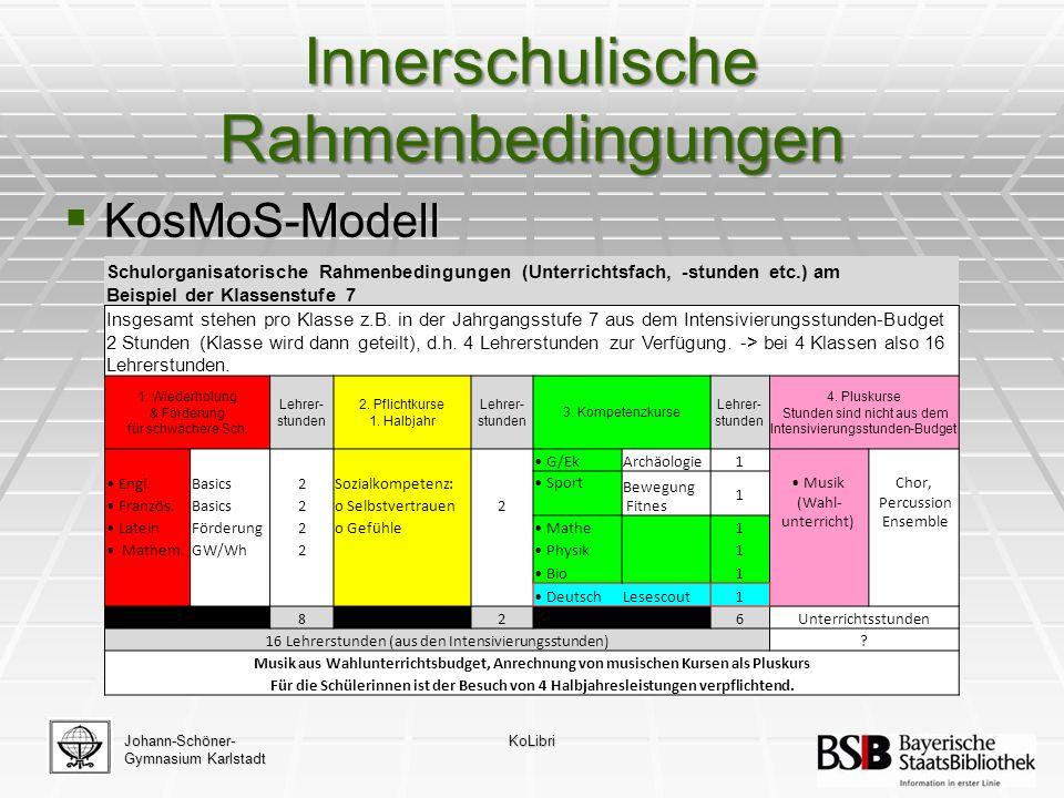 Innerschulische Rahmenbedingungen  KosMoS-Modell Johann-Schöner- Gymnasium Karlstadt KoLibri Schulorganisatorische Rahmenbedingungen (Unterrichtsfach, -stunden etc.) am Beispiel der Klassenstufe 7 Insgesamt stehen pro Klasse z.B.