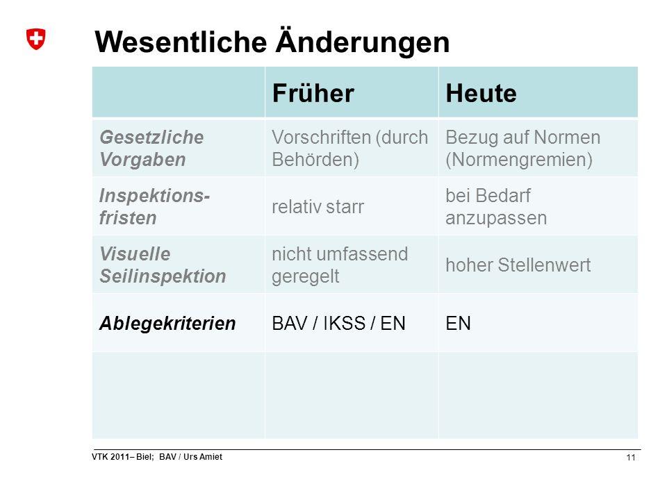 11 VTK 2011– Biel; BAV / Urs Amiet Wesentliche Änderungen FrüherHeute Gesetzliche Vorgaben Vorschriften (durch Behörden) Bezug auf Normen (Normengremi