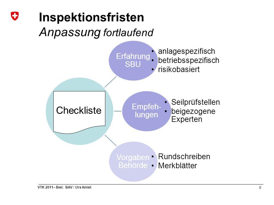 8 VTK 2011– Biel; BAV / Urs Amiet Inspektionsfristen Anpassung fortlaufend Erfahrung SBU anlagespezifisch betriebsspezifisch risikobasiert Empfeh- lun