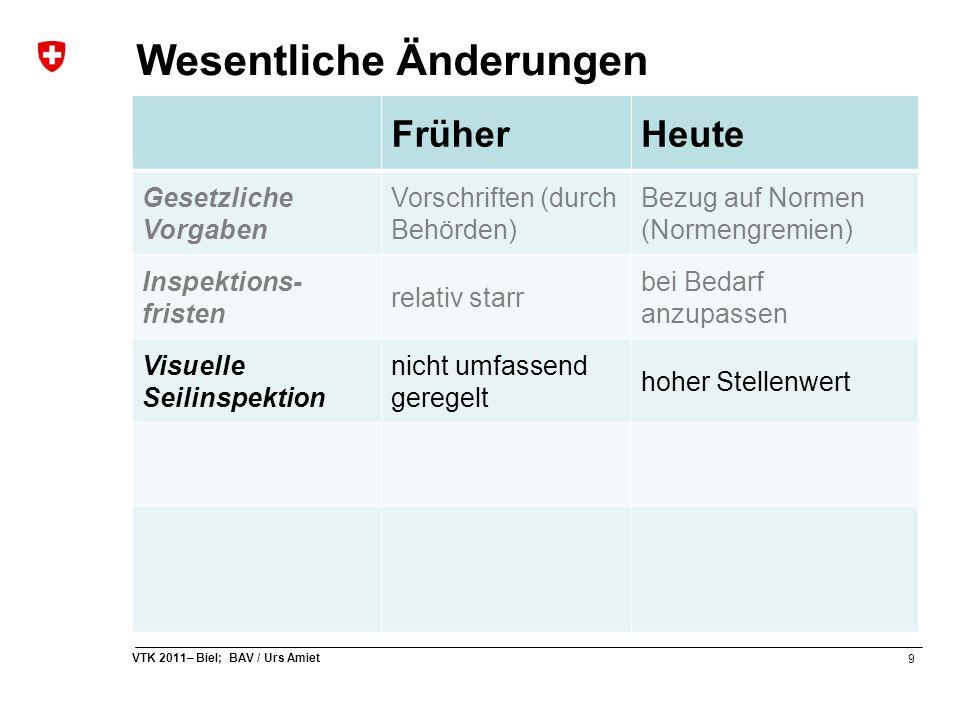 9 VTK 2011– Biel; BAV / Urs Amiet Wesentliche Änderungen FrüherHeute Gesetzliche Vorgaben Vorschriften (durch Behörden) Bezug auf Normen (Normengremie