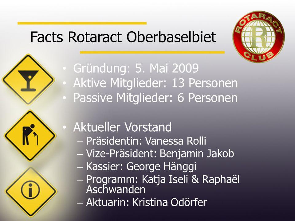 Facts Rotaract Oberbaselbiet Gründung: 5.