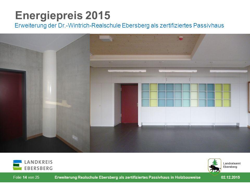 Folie 14 von 25 Erweiterung Realschule Ebersberg als zertifiziertes Passivhaus in Holzbauweise 02.12.2015 Landratsamt Ebersberg Energiepreis 2015 Erwe