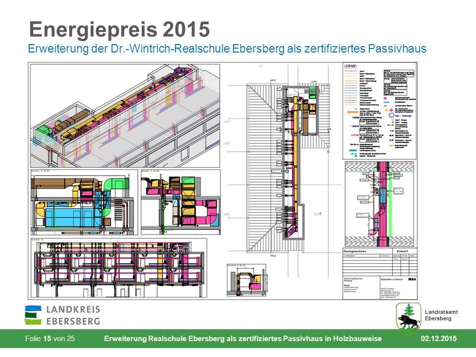 Folie 15 von 25 Erweiterung Realschule Ebersberg als zertifiziertes Passivhaus in Holzbauweise 02.12.2015 Landratsamt Ebersberg Energiepreis 2015 Erwe