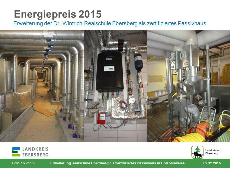 Folie 16 von 25 Erweiterung Realschule Ebersberg als zertifiziertes Passivhaus in Holzbauweise 02.12.2015 Landratsamt Ebersberg Energiepreis 2015 Erwe