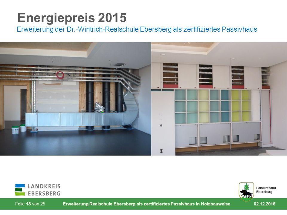 Folie 18 von 25 Erweiterung Realschule Ebersberg als zertifiziertes Passivhaus in Holzbauweise 02.12.2015 Landratsamt Ebersberg Energiepreis 2015 Erwe