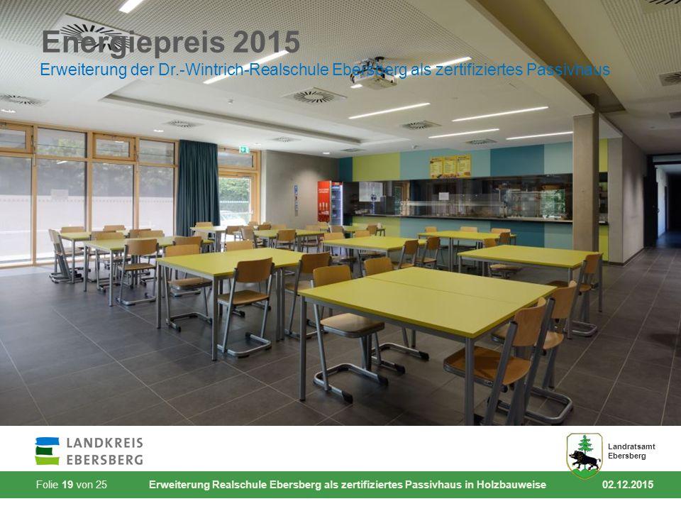 Folie 19 von 25 Erweiterung Realschule Ebersberg als zertifiziertes Passivhaus in Holzbauweise 02.12.2015 Landratsamt Ebersberg Energiepreis 2015 Erwe