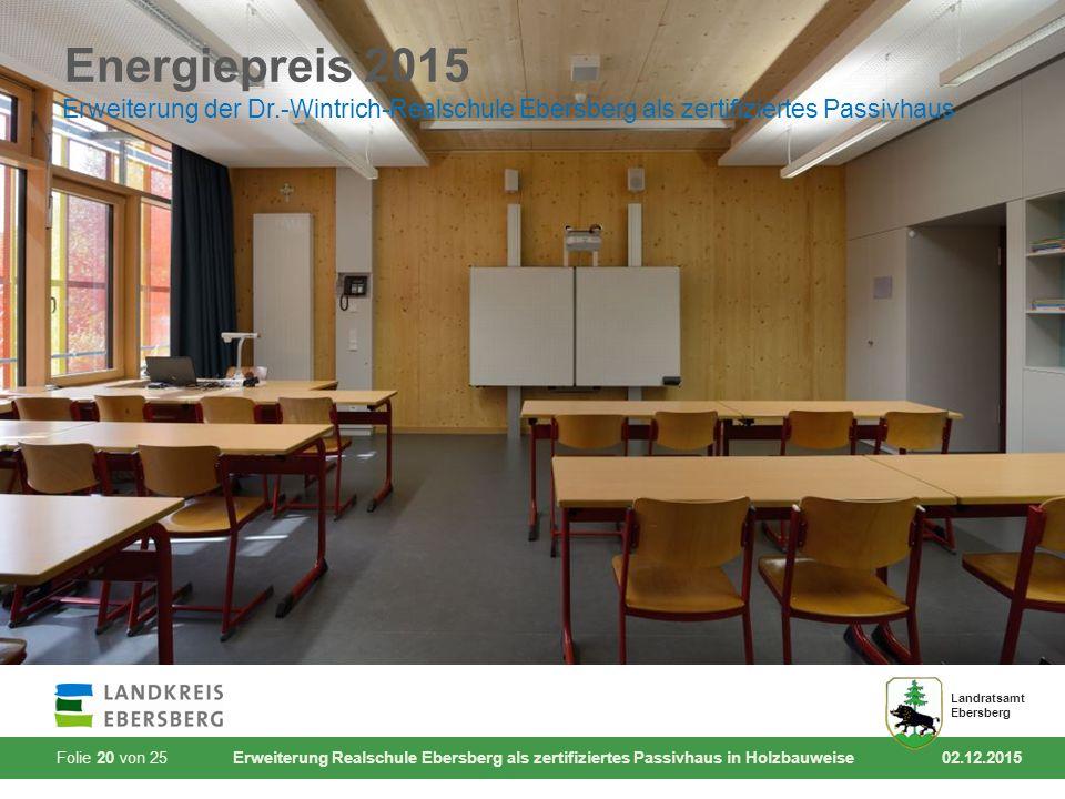 Folie 20 von 25 Erweiterung Realschule Ebersberg als zertifiziertes Passivhaus in Holzbauweise 02.12.2015 Landratsamt Ebersberg Energiepreis 2015 Erweiterung der Dr.-Wintrich-Realschule Ebersberg als zertifiziertes Passivhaus