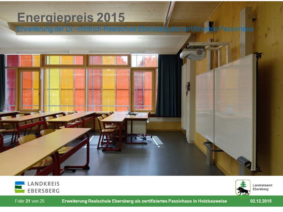 Folie 21 von 25 Erweiterung Realschule Ebersberg als zertifiziertes Passivhaus in Holzbauweise 02.12.2015 Landratsamt Ebersberg Energiepreis 2015 Erweiterung der Dr.-Wintrich-Realschule Ebersberg als zertifiziertes Passivhaus