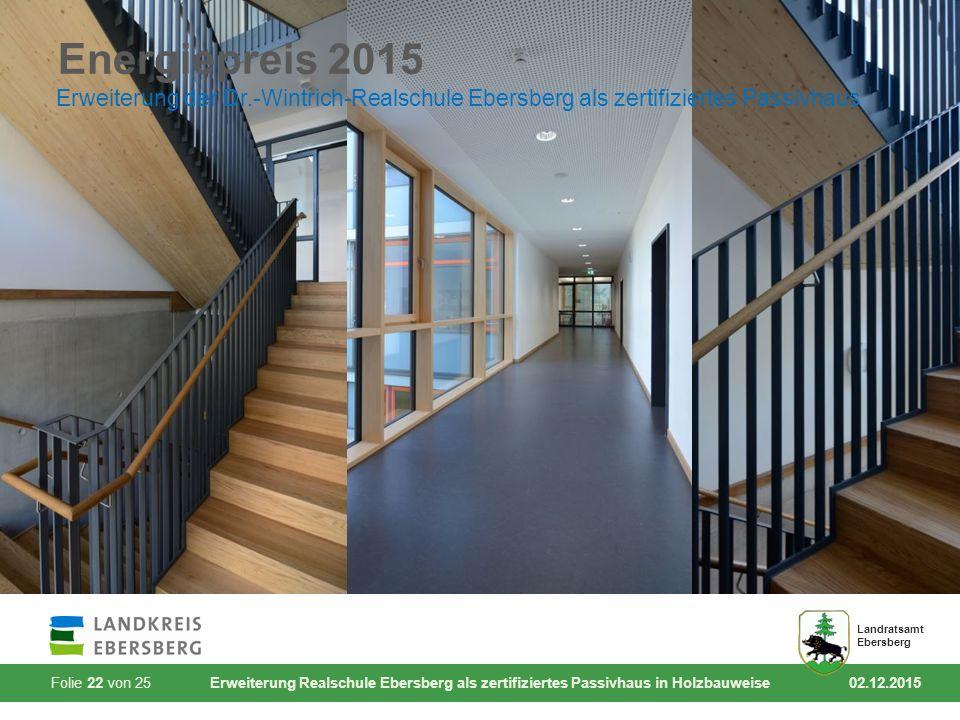 Folie 22 von 25 Erweiterung Realschule Ebersberg als zertifiziertes Passivhaus in Holzbauweise 02.12.2015 Landratsamt Ebersberg Energiepreis 2015 Erweiterung der Dr.-Wintrich-Realschule Ebersberg als zertifiziertes Passivhaus