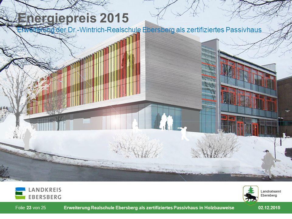 Folie 23 von 25 Erweiterung Realschule Ebersberg als zertifiziertes Passivhaus in Holzbauweise 02.12.2015 Landratsamt Ebersberg Energiepreis 2015 Erwe