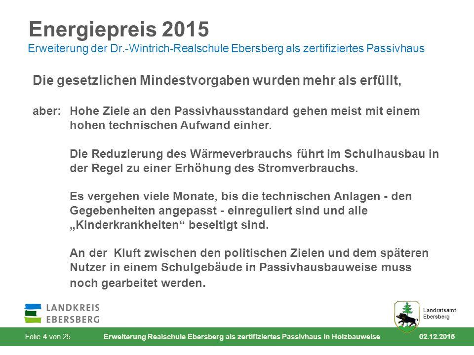 Folie 15 von 25 Erweiterung Realschule Ebersberg als zertifiziertes Passivhaus in Holzbauweise 02.12.2015 Landratsamt Ebersberg Energiepreis 2015 Erweiterung der Dr.-Wintrich-Realschule Ebersberg als zertifiziertes Passivhaus
