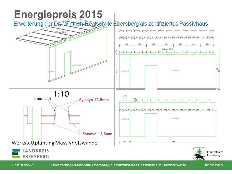 Folie 8 von 25 Erweiterung Realschule Ebersberg als zertifiziertes Passivhaus in Holzbauweise 02.12.2015 Landratsamt Ebersberg Energiepreis 2015 Erweiterung der Dr.-Wintrich-Realschule Ebersberg als zertifiziertes Passivhaus Werkstattplanung Massivholzwände