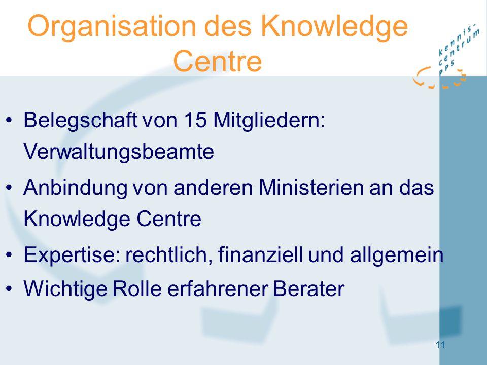 11 Organisation des Knowledge Centre Belegschaft von 15 Mitgliedern: Verwaltungsbeamte Anbindung von anderen Ministerien an das Knowledge Centre Expertise: rechtlich, finanziell und allgemein Wichtige Rolle erfahrener Berater