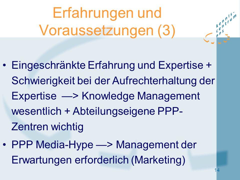 14 Erfahrungen und Voraussetzungen (3) Eingeschränkte Erfahrung und Expertise + Schwierigkeit bei der Aufrechterhaltung der Expertise —> Knowledge Management wesentlich + Abteilungseigene PPP- Zentren wichtig PPP Media-Hype —> Management der Erwartungen erforderlich (Marketing)