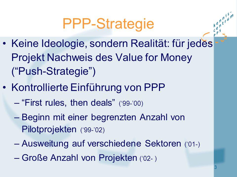 3 PPP-Strategie Keine Ideologie, sondern Realität: für jedes Projekt Nachweis des Value for Money ( Push-Strategie ) Kontrollierte Einführung von PPP – First rules, then deals ('99-'00) –Beginn mit einer begrenzten Anzahl von Pilotprojekten ('99-'02) –Ausweitung auf verschiedene Sektoren ('01-) –Große Anzahl von Projekten ('02- )