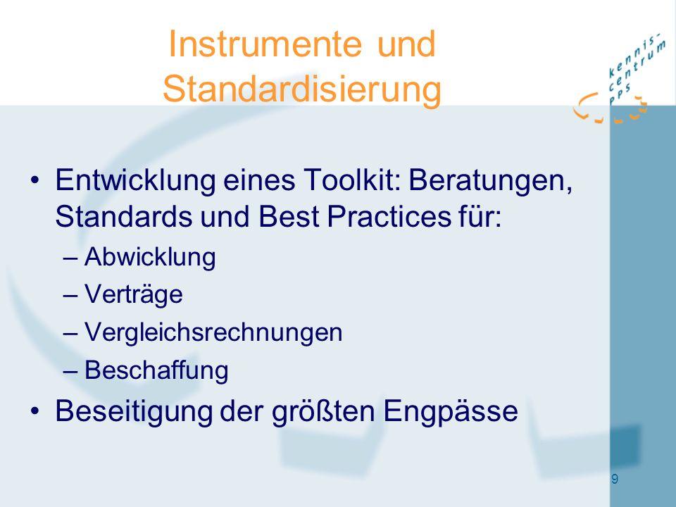 9 Instrumente und Standardisierung Entwicklung eines Toolkit: Beratungen, Standards und Best Practices für: –Abwicklung –Verträge –Vergleichsrechnungen –Beschaffung Beseitigung der größten Engpässe