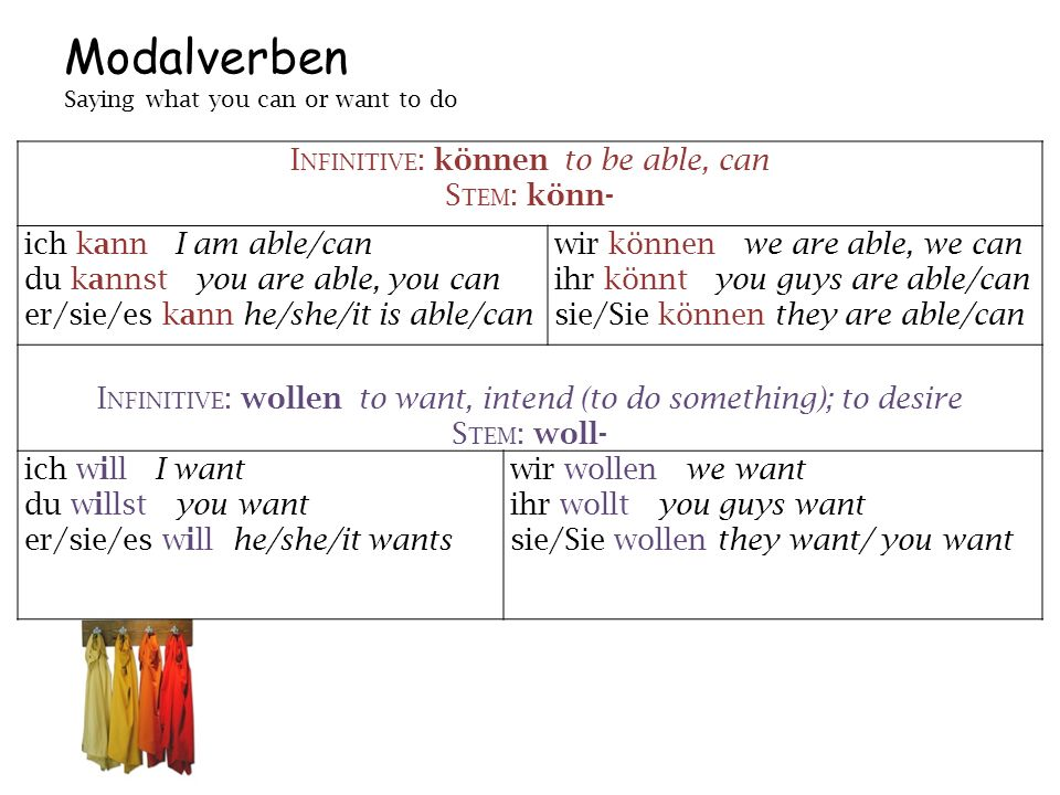Modalverben Saying what you can or want to do I NFINITIVE : können to be able, can S TEM : könn- ich kann I am able/can du kannst you are able, you can er/sie/es kann he/she/it is able/can wir können we are able, we can ihr könnt you guys are able/can sie/Sie können they are able/can I NFINITIVE : wollen to want, intend (to do something); to desire S TEM : woll- ich will I want du willst you want er/sie/es will he/she/it wants wir wollen we want ihr wollt you guys want sie/Sie wollen they want/ you want