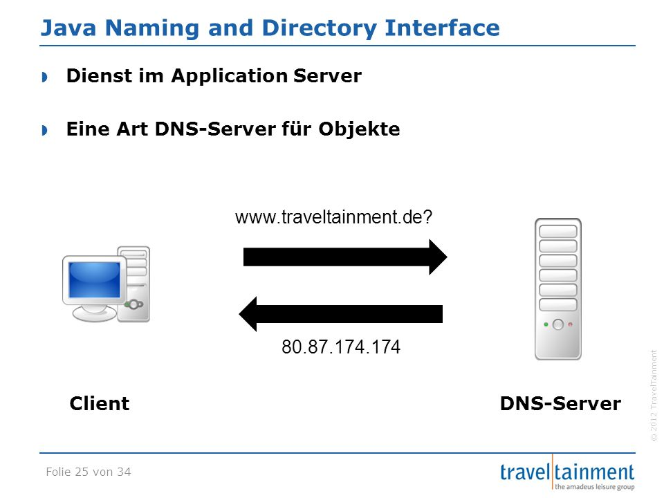 © 2012 TravelTainment Java Naming and Directory Interface  Dienst im Application Server  Eine Art DNS-Server für Objekte www.traveltainment.de.