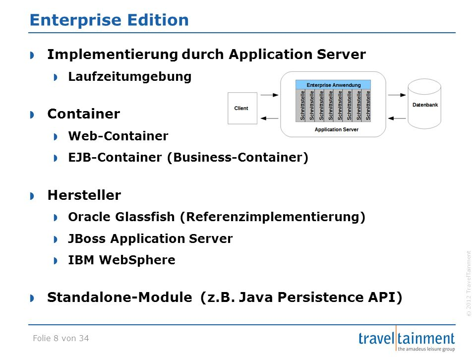 © 2012 TravelTainment Enterprise Edition  Implementierung durch Application Server  Laufzeitumgebung  Container  Web-Container  EJB-Container (Business-Container)  Hersteller  Oracle Glassfish (Referenzimplementierung)  JBoss Application Server  IBM WebSphere  Standalone-Module (z.B.