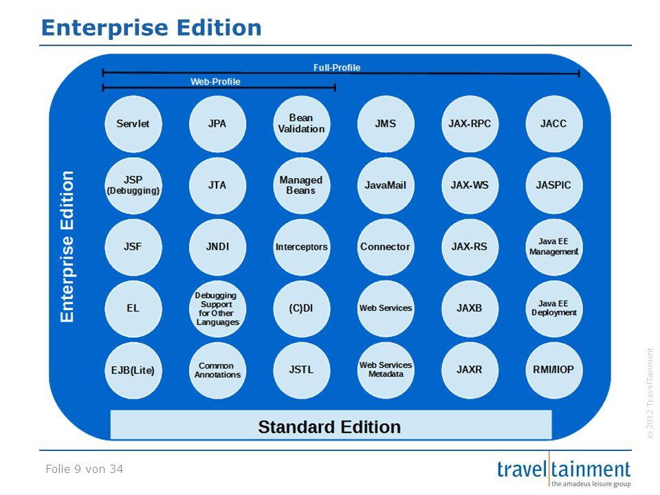 © 2012 TravelTainment Enterprise Edition Folie 9 von 34