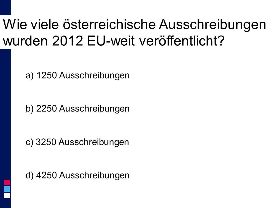 Wie viele österreichische Ausschreibungen wurden 2012 EU-weit veröffentlicht.