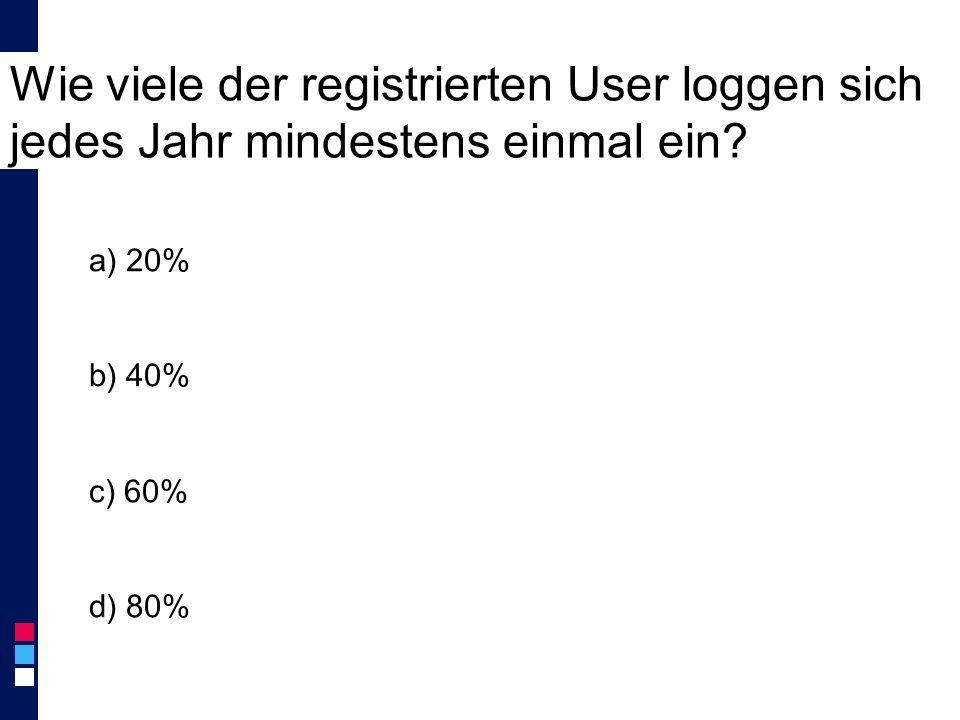 Wie viele der registrierten User loggen sich jedes Jahr mindestens einmal ein.