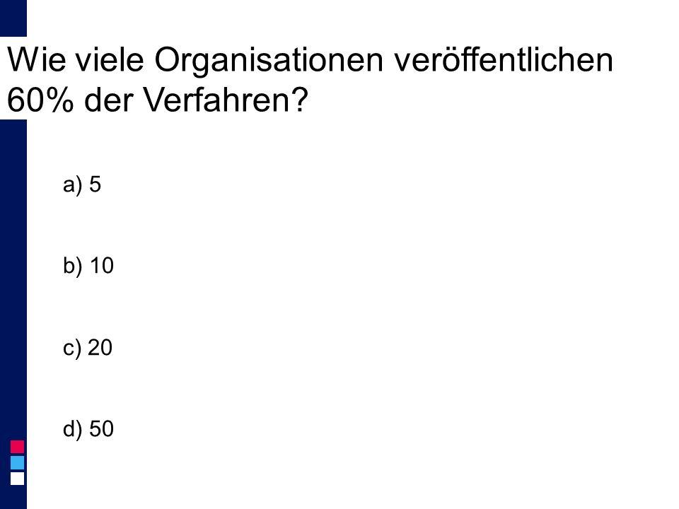 Wie viele Organisationen veröffentlichen 60% der Verfahren a) 5 b) 10 c) 20 d) 50