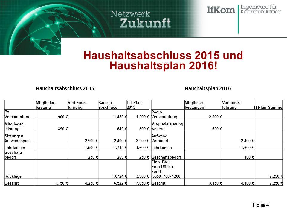 Folie 4 Haushaltsabschluss 2015 und Haushaltsplan 2016.