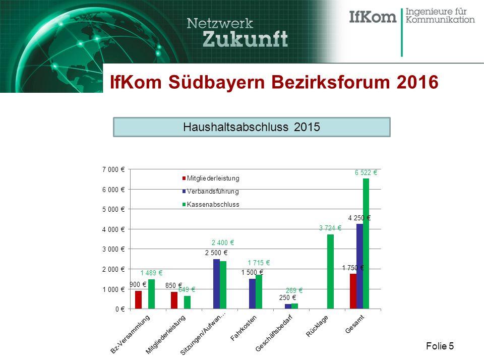 Folie 5 IfKom Südbayern Bezirksforum 2016 Haushaltsabschluss 2015