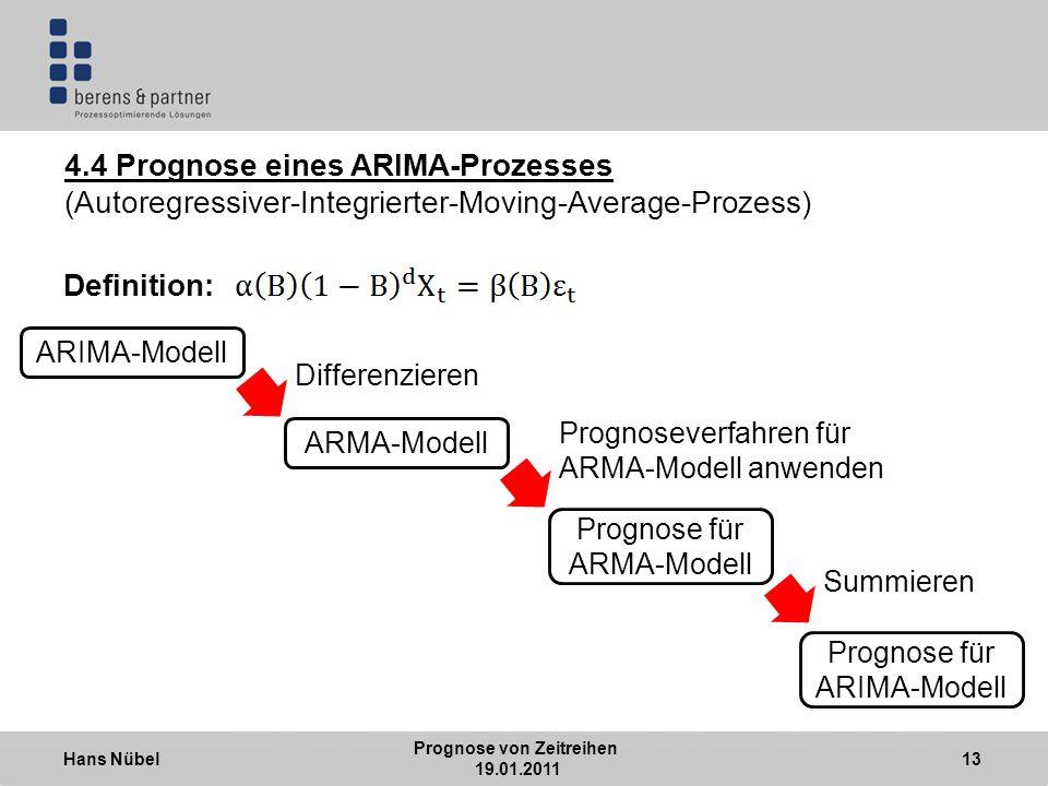 Hans Nübel Prognose von Zeitreihen 19.01.2011 13 4.4 Prognose eines ARIMA-Prozesses (Autoregressiver-Integrierter-Moving-Average-Prozess) Definition: ARIMA-Modell ARMA-Modell Prognose für ARMA-Modell Prognose für ARIMA-Modell Differenzieren Prognoseverfahren für ARMA-Modell anwenden Summieren