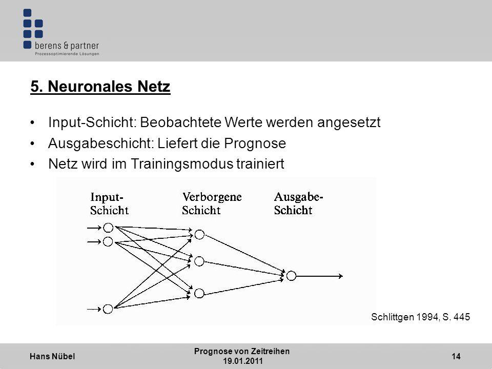 Hans Nübel Prognose von Zeitreihen 19.01.2011 14 5.