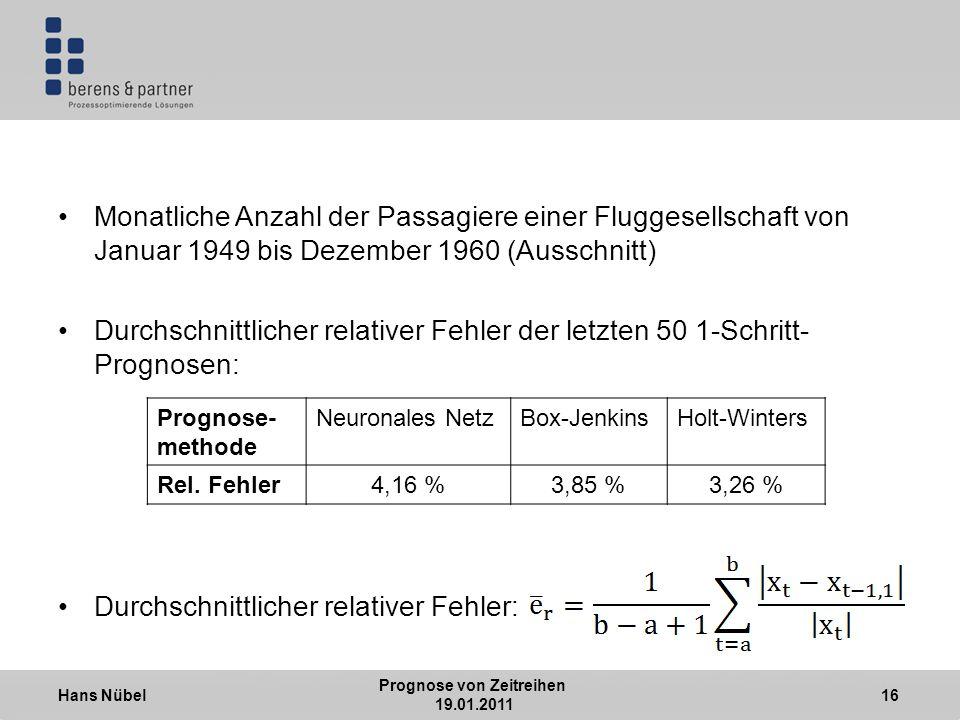 Hans Nübel Prognose von Zeitreihen 19.01.2011 16 Monatliche Anzahl der Passagiere einer Fluggesellschaft von Januar 1949 bis Dezember 1960 (Ausschnitt) Durchschnittlicher relativer Fehler der letzten 50 1-Schritt- Prognosen: Durchschnittlicher relativer Fehler: Prognose- methode Neuronales NetzBox-JenkinsHolt-Winters Rel.