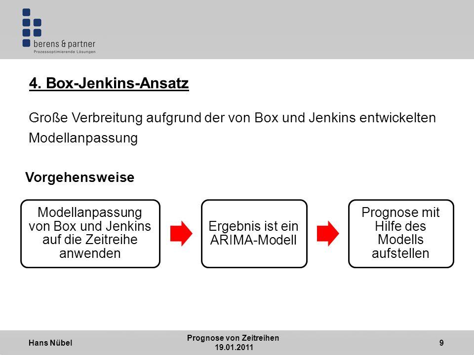 Hans Nübel Prognose von Zeitreihen 19.01.2011 10 4.1 Prognose eines MA-Prozesses (Moving-Average-Prozess) Definition: ist unbekannt und unabhängig von anderen Zufallsvariablen Erwartungswert einsetzen Problem: Die bisherigen sind unbekannt