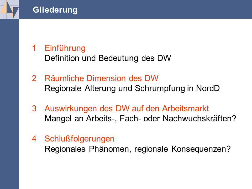 .... Gliederung 1Einführung Definition und Bedeutung des DW 2Räumliche Dimension des DW Regionale Alterung und Schrumpfung in NordD 3Auswirkungen des
