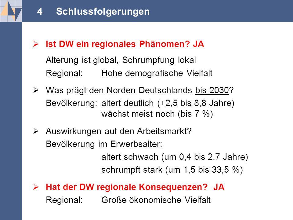 .... 4 Schlussfolgerungen  Ist DW ein regionales Phänomen.