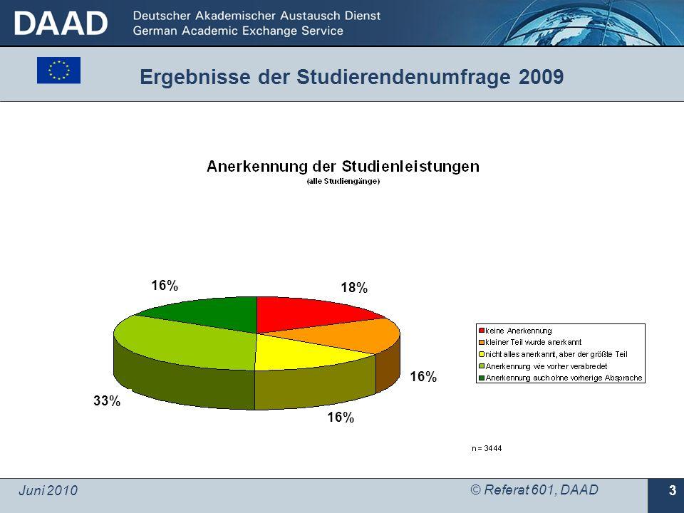 Juni 2010 © Referat 601, DAAD 3 Ergebnisse der Studierendenumfrage 2009 16% 18% 33% 16%